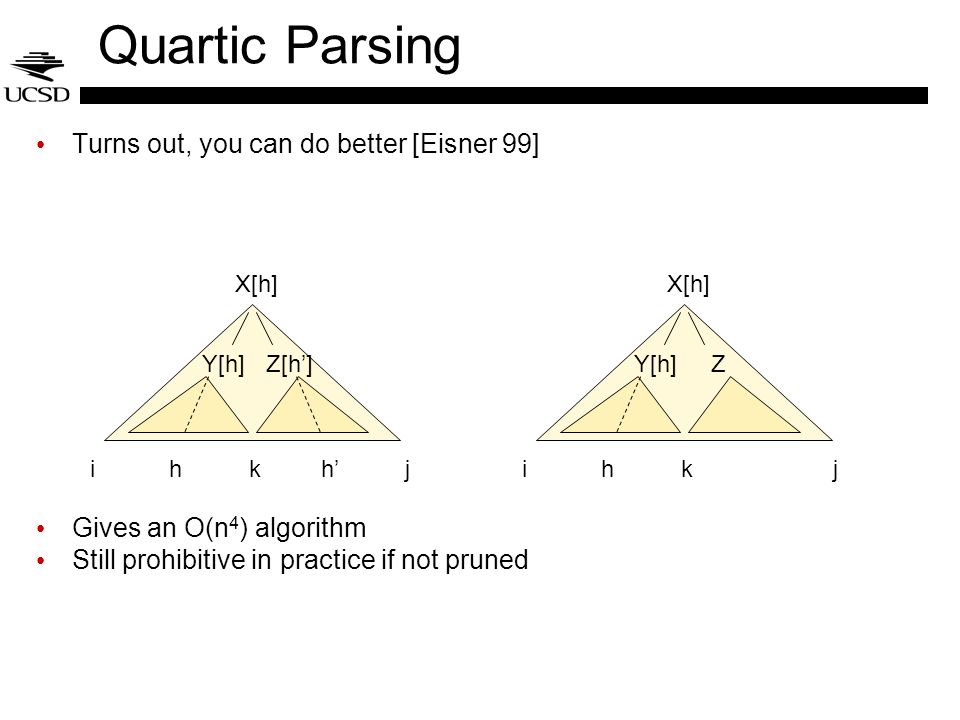 Quartic Parsing Turns out, you can do better [Eisner 99]